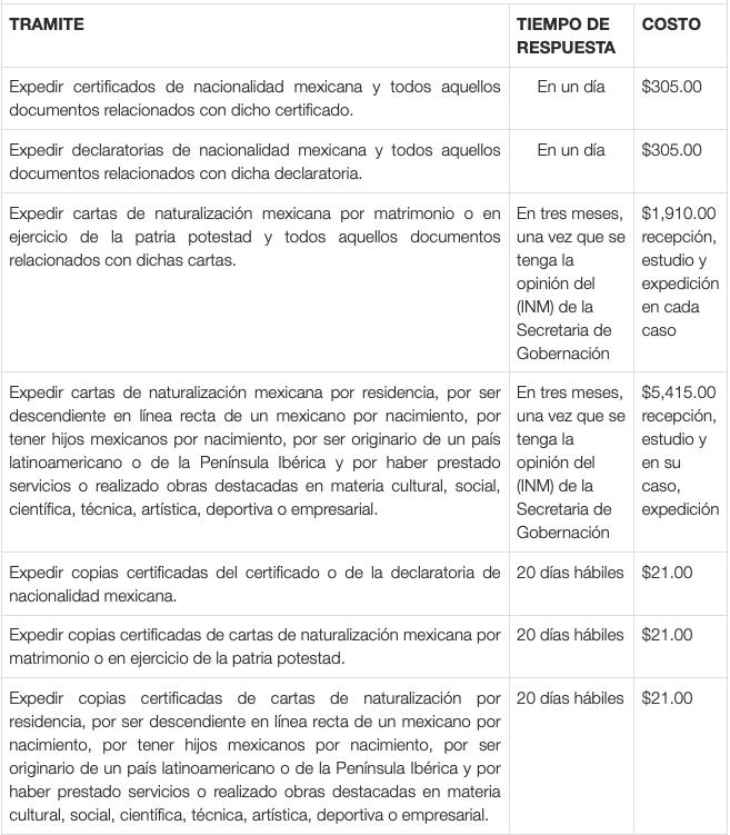 Carta de Naturalización Mexicana 2020/2021 2